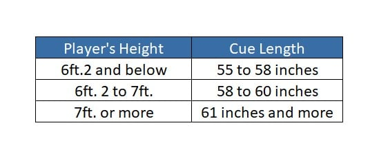 cue length table